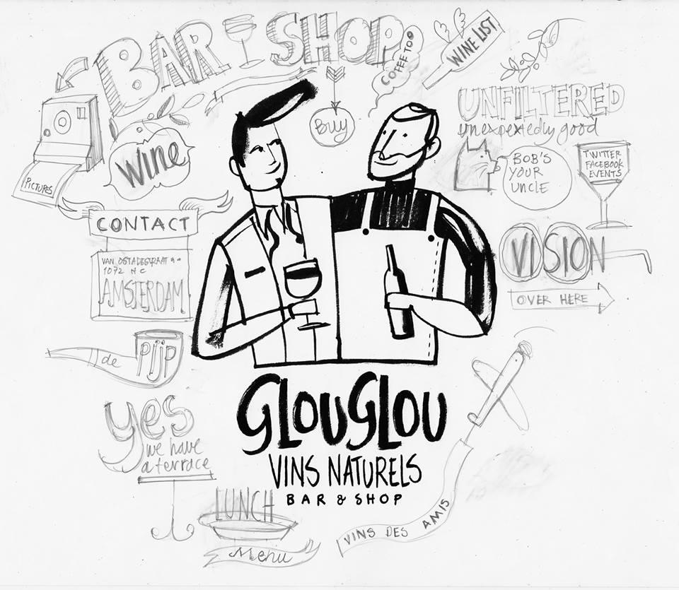 Glouglou